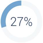 Stat Capacity