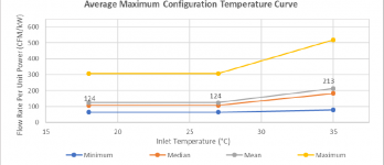 Average Maximum Configuration Temp Curve Banner 01
