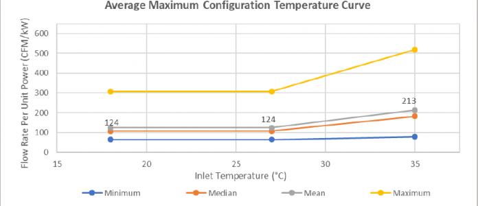 Average Maximum Configuration Temp Curve Banner 01