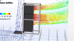 Design and Analysis of Data Center In-Rack Cooling Solution